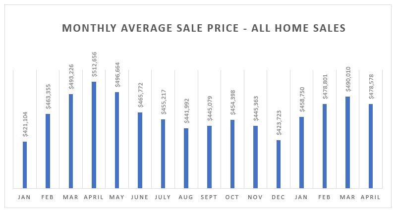 Real Estate Blog